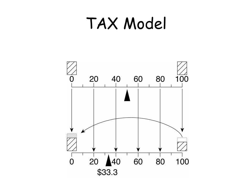 TAX Model