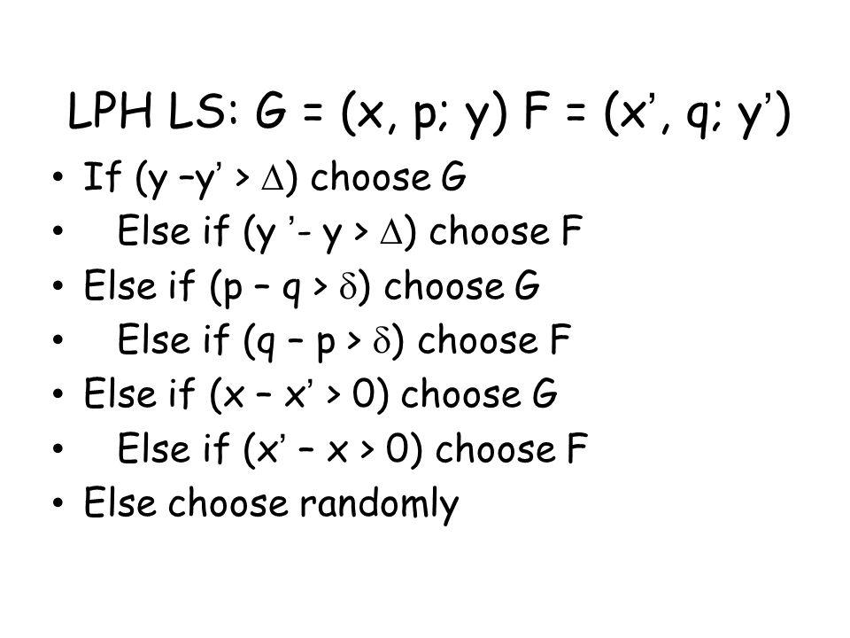 LPH LS: G = (x, p; y) F = (x', q; y') If (y –y' >  ) choose G Else if (y '- y >  ) choose F Else if (p – q >  ) choose G Else if (q – p >  ) choose F Else if (x – x' > 0) choose G Else if (x' – x > 0) choose F Else choose randomly