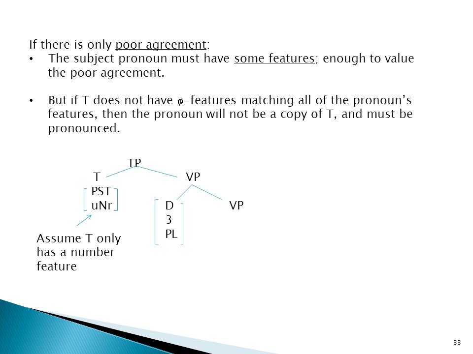 33 If there is only poor agreement: The subject pronoun must have some features; enough to value the poor agreement. But if T does not have  -feature