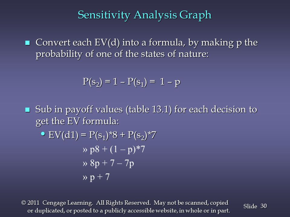 30 Slide © 2011 Cengage Learning. All Rights Reserved.