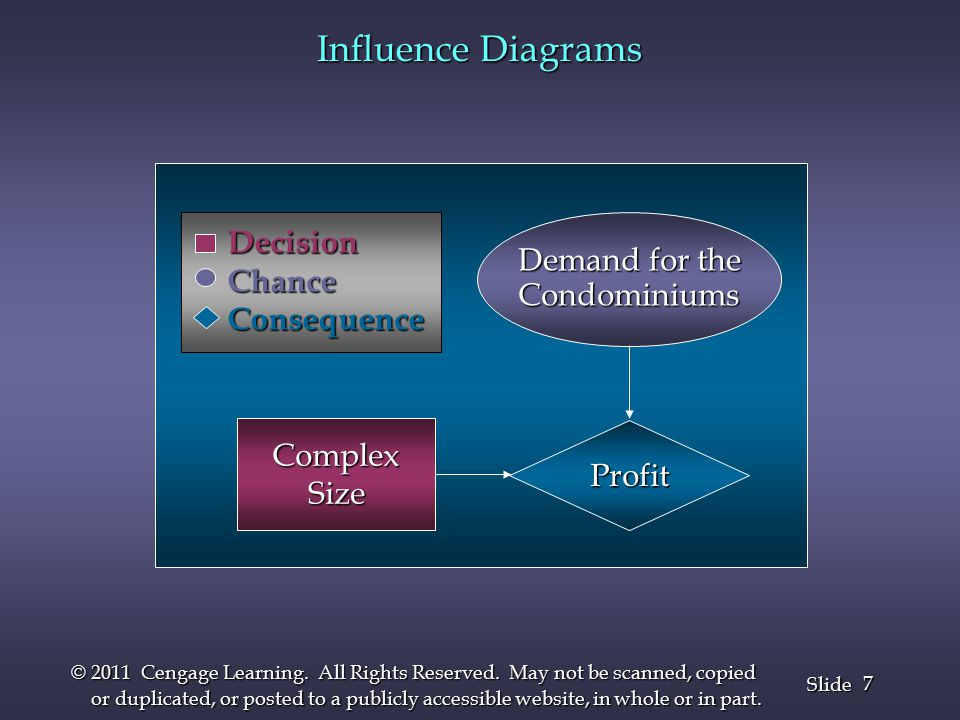 18 Slide © 2011 Cengage Learning.All Rights Reserved.