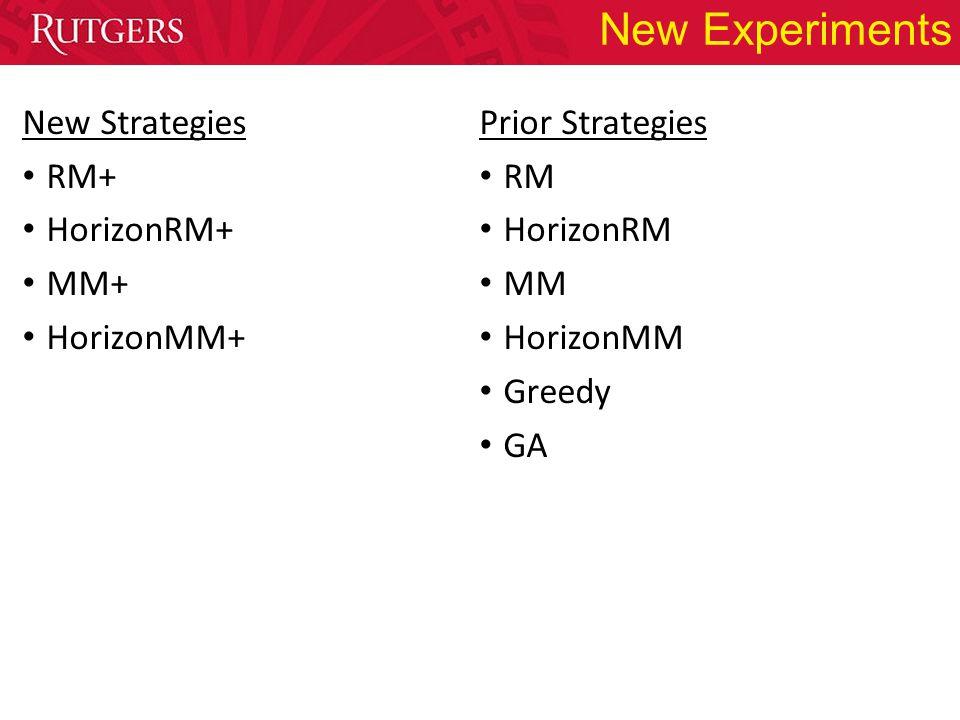 New Experiments New Strategies RM+ HorizonRM+ MM+ HorizonMM+ Prior Strategies RM HorizonRM MM HorizonMM Greedy GA