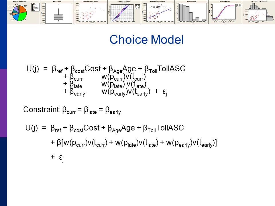 Choice Model U(j) = β ref + β cost Cost + β Age Age + β Toll TollASC + β curr w(p curr )v(t curr ) + β late w(p late ) v(t late ) + β early w(p early )v(t early ) + ε j Constraint: β curr = β late = β early U(j) = β ref + β cost Cost + β Age Age + β Toll TollASC + β[w(p curr )v(t curr ) + w(p late )v(t late ) + w(p early )v(t early )] + ε j