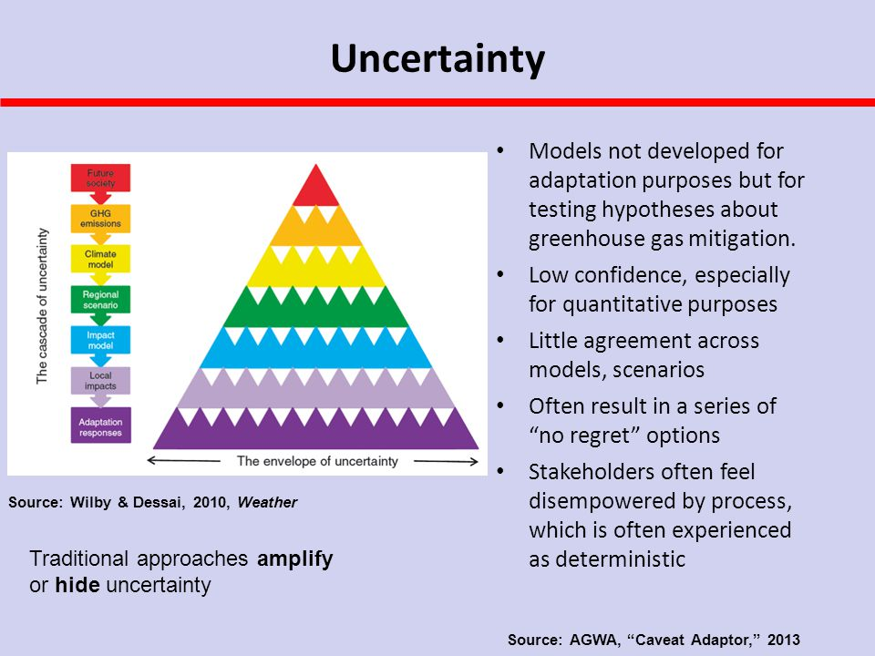 Uncertainty Models not developed for adaptation purposes but for testing hypotheses about greenhouse gas mitigation.