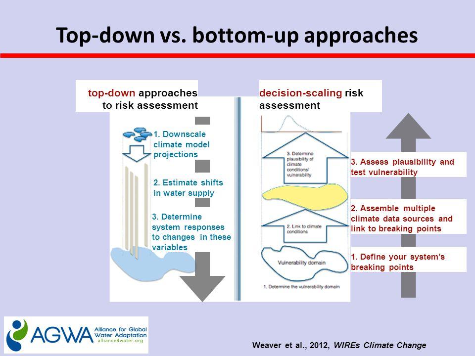 Top-down vs.