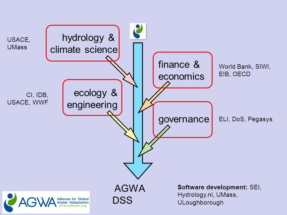 hydrology & climate science finance & economics ecology & engineering governance AGWA DSS World Bank, SIWI, EIB, OECD ELI, DoS, Pegasys USACE, UMass CI, IDB, USACE, WWF Software development: SEI, Hydrology.nl, UMass, ULoughborough