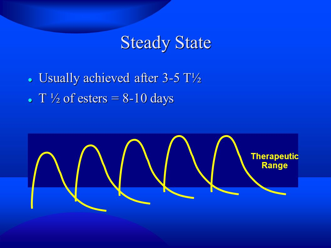 Steady State Therapeutic Range Usually achieved after 3-5 T½ Usually achieved after 3-5 T½ T ½ of esters = 8-10 days T ½ of esters = 8-10 days