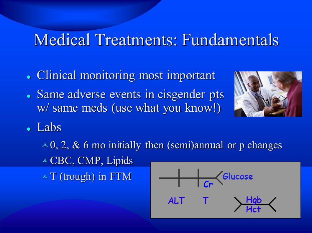 Medical Treatments: Fundamentals ALT Clinical monitoring most important Clinical monitoring most important Same adverse events in cisgender pts w/ same meds (use what you know!) Same adverse events in cisgender pts w/ same meds (use what you know!) Labs Labs  0, 2, & 6 mo initially then (semi)annual or p changes  CBC, CMP, Lipids  T (trough) in FTM Cr Glucose T Hgb Hct