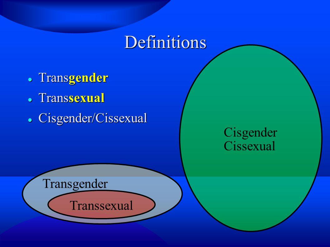Definitions Transgender Transgender Transsexual Transsexual Cisgender/Cissexual Cisgender/Cissexual Cisgender Cissexual Transgender Transsexual