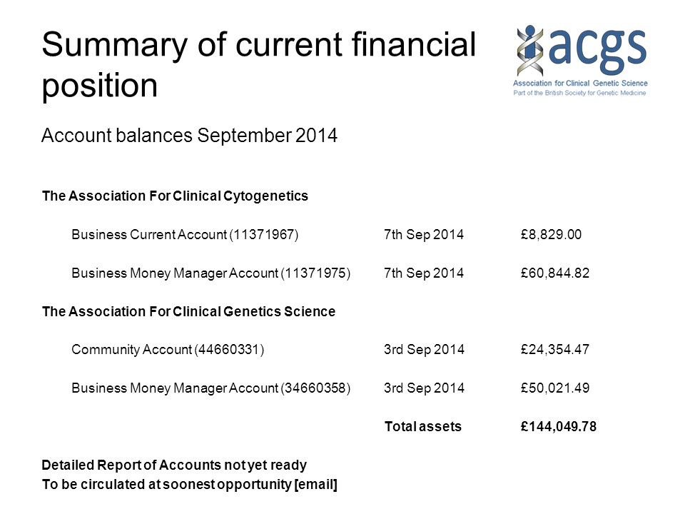 Summary of current financial position Account balances September 2014 The Association For Clinical Cytogenetics Business Current Account (11371967)7th Sep 2014£8,829.00 Business Money Manager Account (11371975)7th Sep 2014£60,844.82 The Association For Clinical Genetics Science Community Account (44660331)3rd Sep 2014£24,354.47 Business Money Manager Account (34660358)3rd Sep 2014£50,021.49 Total assets£144,049.78 Detailed Report of Accounts not yet ready To be circulated at soonest opportunity [email]