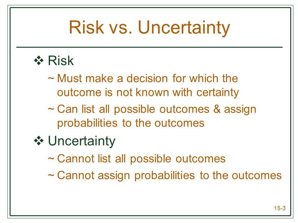 15-3 Risk vs.