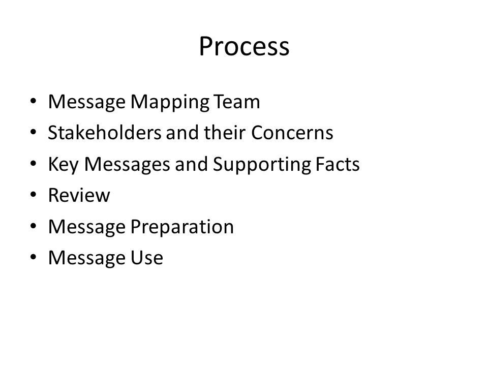 Process Message Mapping Team Stakeholders and their Concerns Key Messages and Supporting Facts Review Message Preparation Message Use