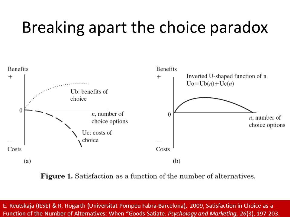 Breaking apart the choice paradox E. Reutskaja (IESE) & R.