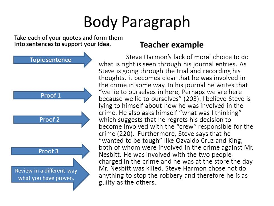 For each of your body paragraphs follow this pattern: Topic sentences Point Proof Explain Steve Harmon's lack of moral choice to do what is right is seen through his journal entries.