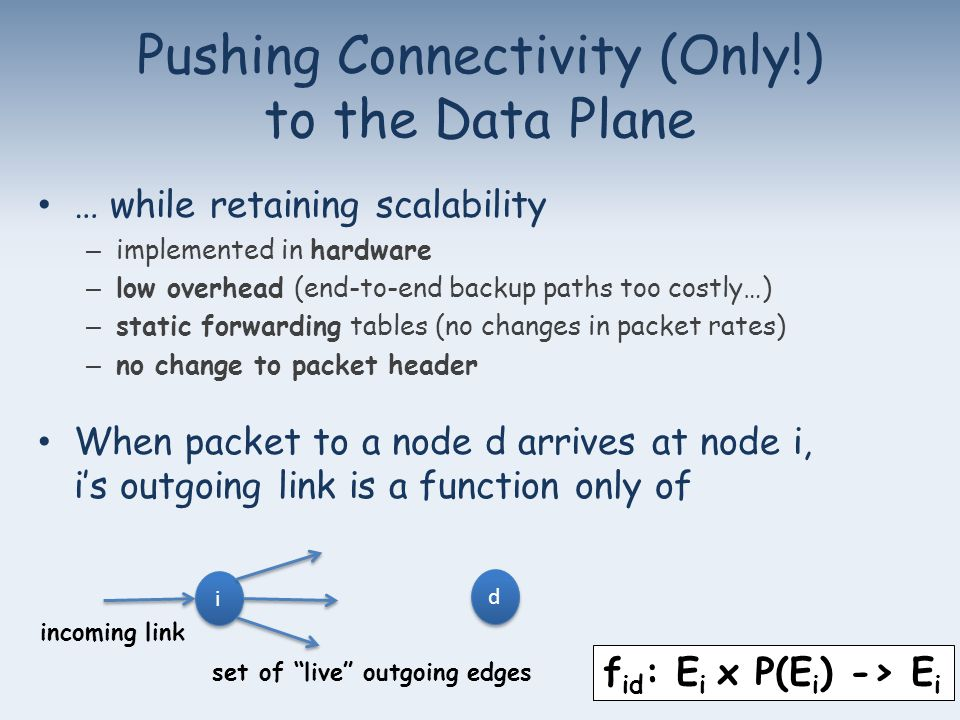 Pushing Connectivity (Only!) to the Data Plane … while retaining scalability – implemented in hardware – low overhead (end-to-end backup paths too costly…) – static forwarding tables (no changes in packet rates) – no change to packet header When packet to a node d arrives at node i, i's outgoing link is a function only of i i d d incoming link set of live outgoing edges f id : E i x P(E i ) -> E i