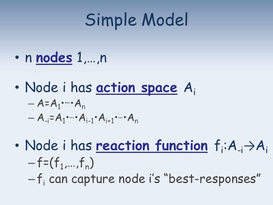 n nodes 1,…,n Node i has action space A i – A=A 1 … A n – A -i =A 1 … A i-1 A i+1 … A n Node i has reaction function f i :A -i → A i – f=(f 1,…,f n ) – f i can capture node i's best-responses Simple Model