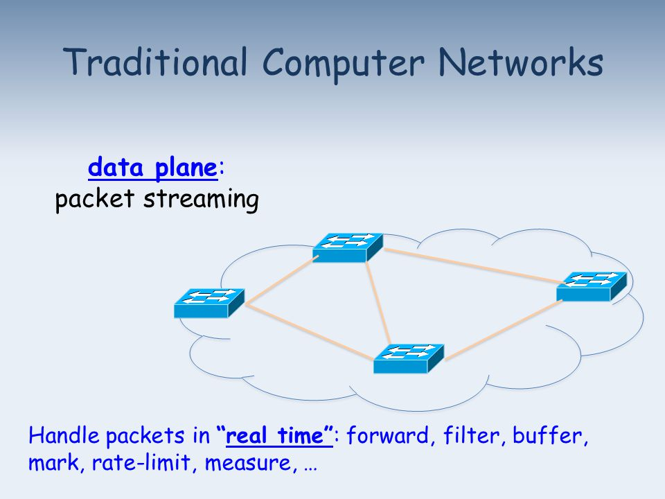 Traditional Computer Networks data plane: packet streaming Handle packets in real time : forward, filter, buffer, mark, rate-limit, measure, …