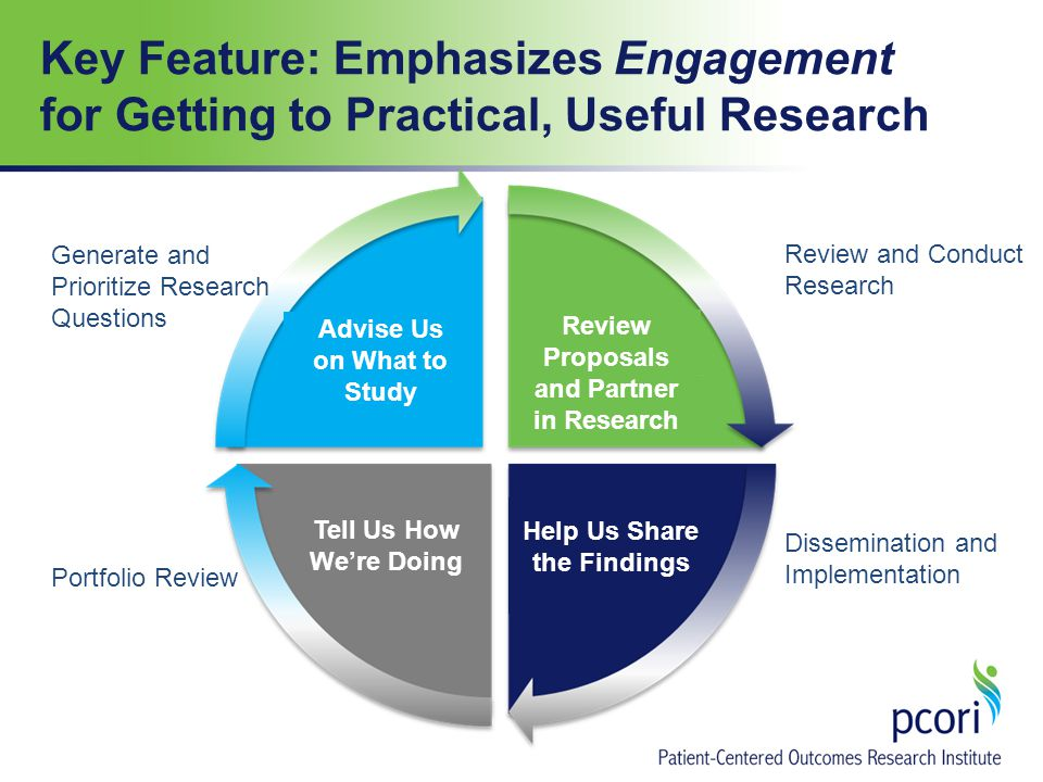 Help Us Share the Findings Tell Us How We're Doing Advise Us on What to Study Review Proposals and Partner in Research Key Feature: Emphasizes Engagement for Getting to Practical, Useful Research Generate and Prioritize Research Questions Portfolio Review Review and Conduct Research Dissemination and Implementation