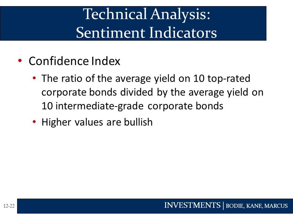 INVESTMENTS | BODIE, KANE, MARCUS 12-22 Confidence Index The ratio of the average yield on 10 top-rated corporate bonds divided by the average yield on 10 intermediate-grade corporate bonds Higher values are bullish Technical Analysis: Sentiment Indicators