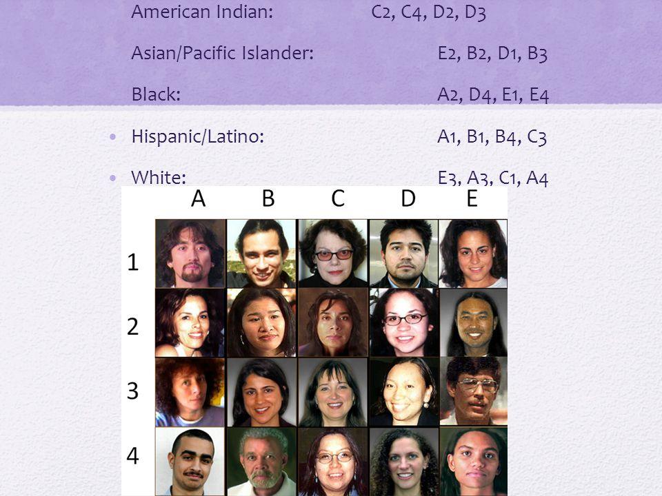 American Indian: C2, C4, D2, D3 Asian/Pacific Islander: E2, B2, D1, B3 Black:A2, D4, E1, E4 Hispanic/Latino:A1, B1, B4, C3 White:E3, A3, C1, A4
