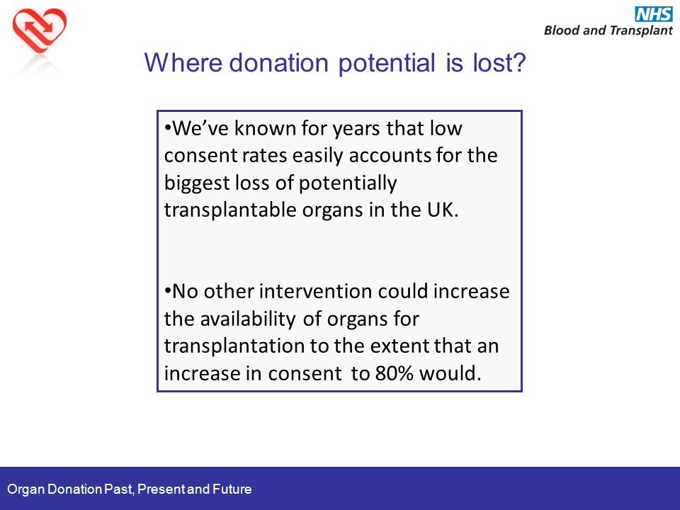Organ Donation Past, Present and Future Where donation potential is lost? We've known for years that low consent rates easily accounts for the biggest