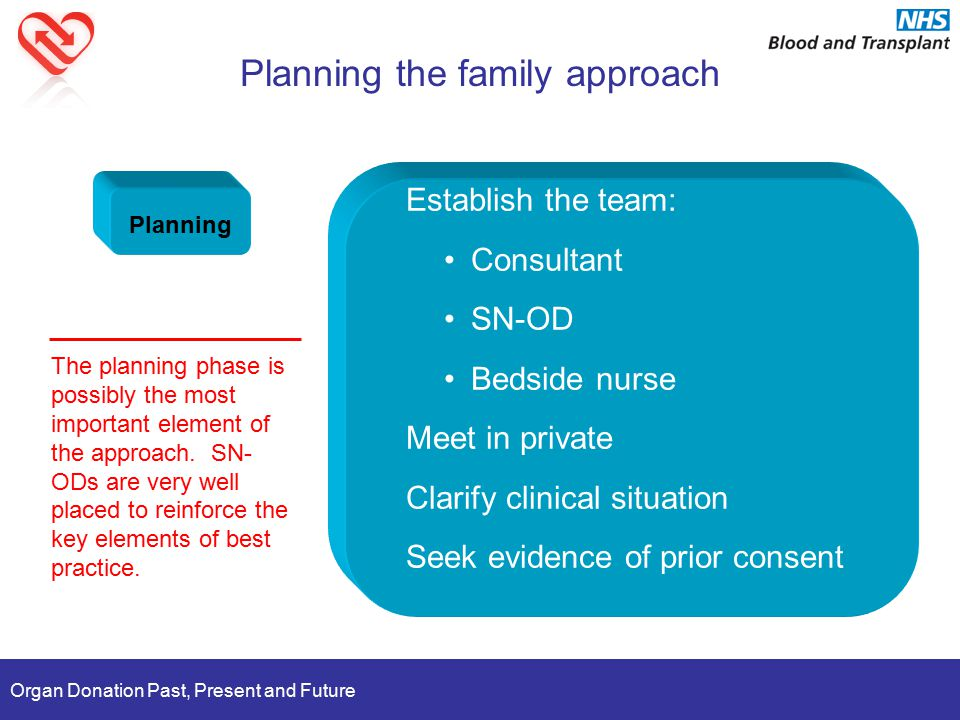 Organ Donation Past, Present and Future Planning the family approach Planning Establish the team: Consultant SN-OD Bedside nurse Meet in private Clarify clinical situation Seek evidence of prior consent The planning phase is possibly the most important element of the approach.