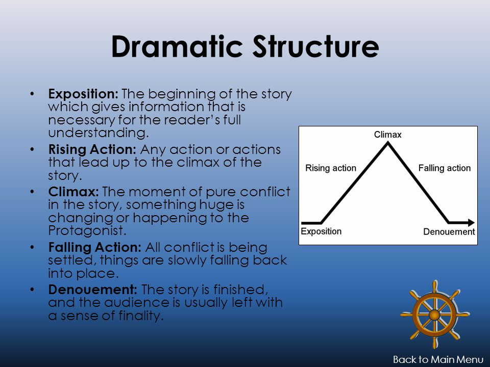 Dramatic Structure Exposition: The beginning of the story which gives information that is necessary for the reader's full understanding.