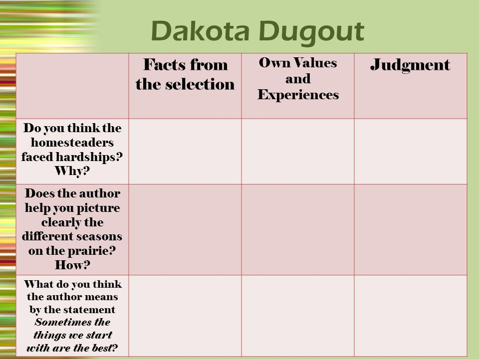 Dakota Dugout Facts from the selection Own Values and Experiences Judgment Do you think the homesteaders faced hardships.