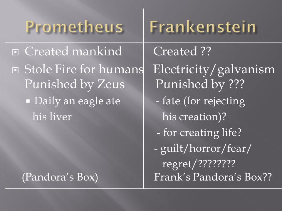  Created mankind Created .