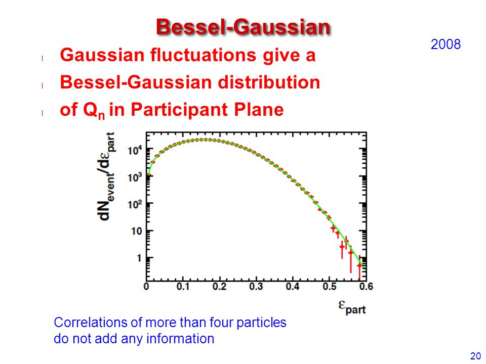 Bessel-Gaussian Gaussian fluctuations give a Bessel-Gaussian distribution of Q n in Participant Plane 20 2008 Correlations of more than four particles do not add any information