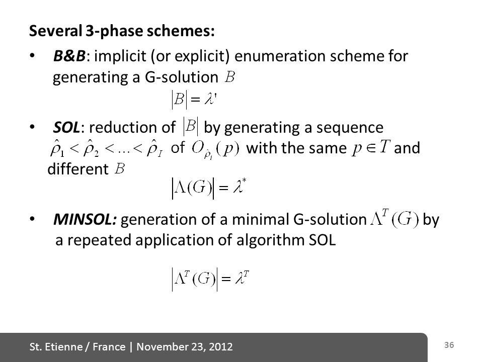 St. Etienne / France   November 23, 2012 Several 3-phase schemes: B&B: implicit (or explicit) enumeration scheme for generating a G-solution SOL: redu