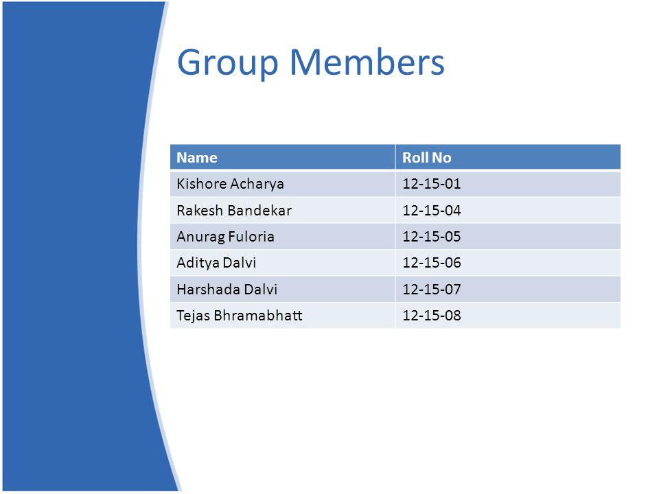 Group Members NameRoll No Kishore Acharya12-15-01 Rakesh Bandekar12-15-04 Anurag Fuloria12-15-05 Aditya Dalvi12-15-06 Harshada Dalvi12-15-07 Tejas Bhramabhatt12-15-08