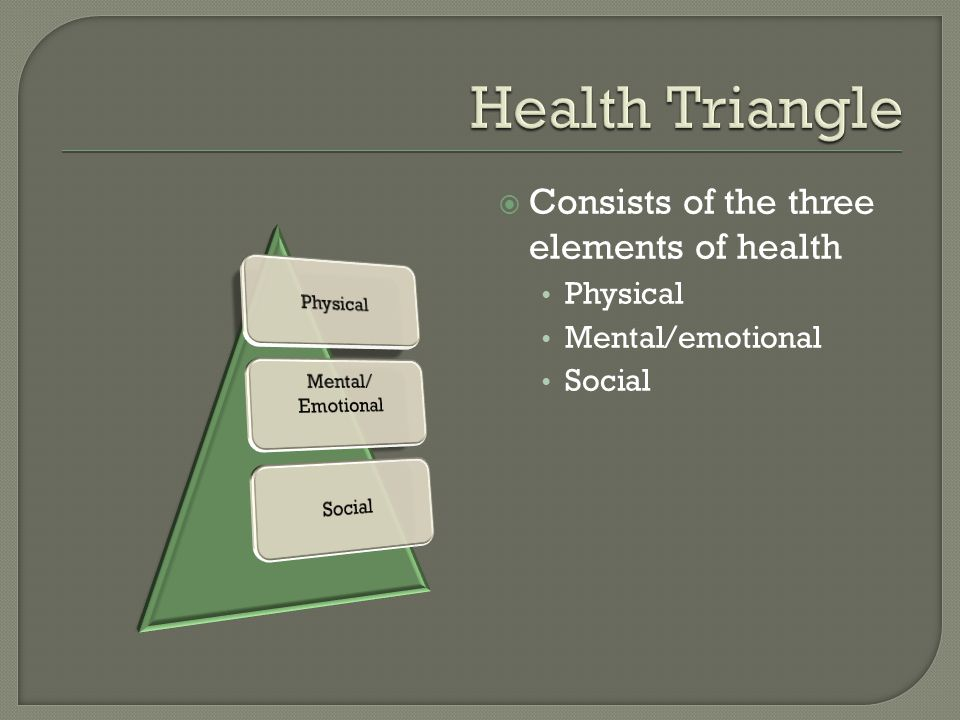  Consists of the three elements of health Physical Mental/emotional Social