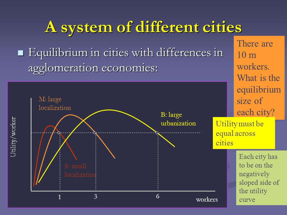A system of different cities Equilibrium in cities with differences in agglomeration economies: Equilibrium in cities with differences in agglomeratio