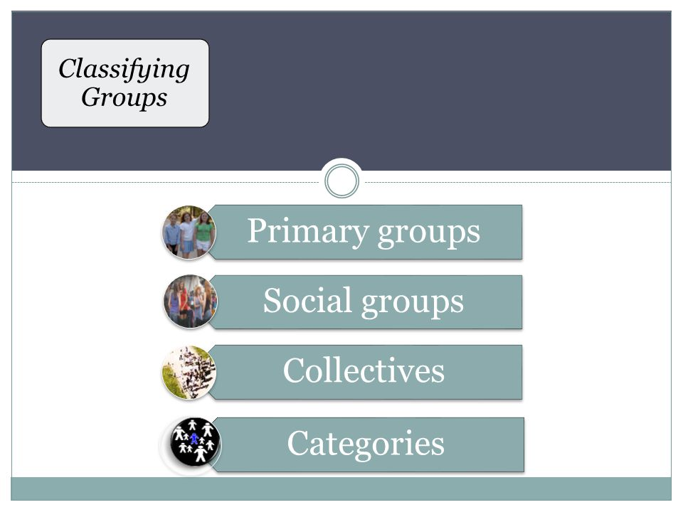 Primary groups Social groups Collectives Categories Classifying Groups