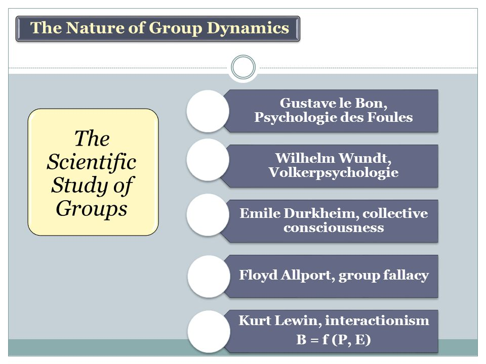 Gustave le Bon, Psychologie des Foules Wilhelm Wundt, Volkerpsychologie Emile Durkheim, collective consciousness Floyd Allport, group fallacy Kurt Lewin, interactionism B = f (P, E) The Nature of Group Dynamics The Scientific Study of Groups