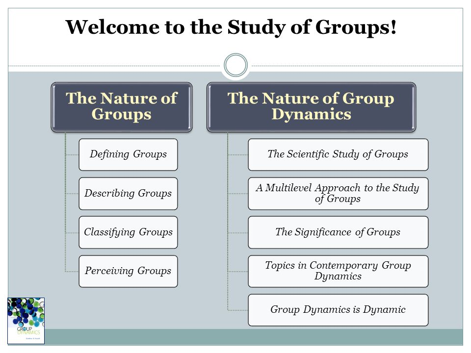 Welcome to the Study of Groups.