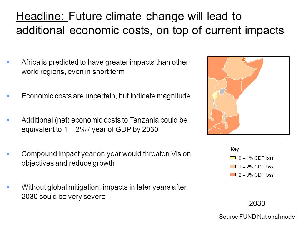  Africa is predicted to have greater impacts than other world regions, even in short term  Economic costs are uncertain, but indicate magnitude  Additional (net) economic costs to Tanzania could be equivalent to 1 – 2% / year of GDP by 2030  Compound impact year on year would threaten Vision objectives and reduce growth  Without global mitigation, impacts in later years after 2030 could be very severe Headline: Future climate change will lead to additional economic costs, on top of current impacts Source FUND National model 2030 Key 0–1% GDP loss 1–2% GDP loss 2–3% GDP loss