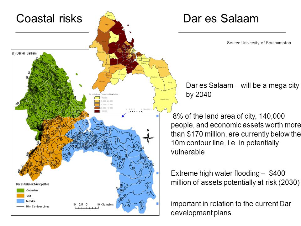 Coastal risks Dar es Salaam  Dar es Salaam – will be a mega city by 2040  8% of the land area of city, 140,000 people, and economic assets worth more than $170 million, are currently below the 10m contour line, i.e.
