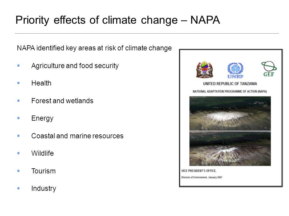 National Adaptation Programme of Action (NAPA)