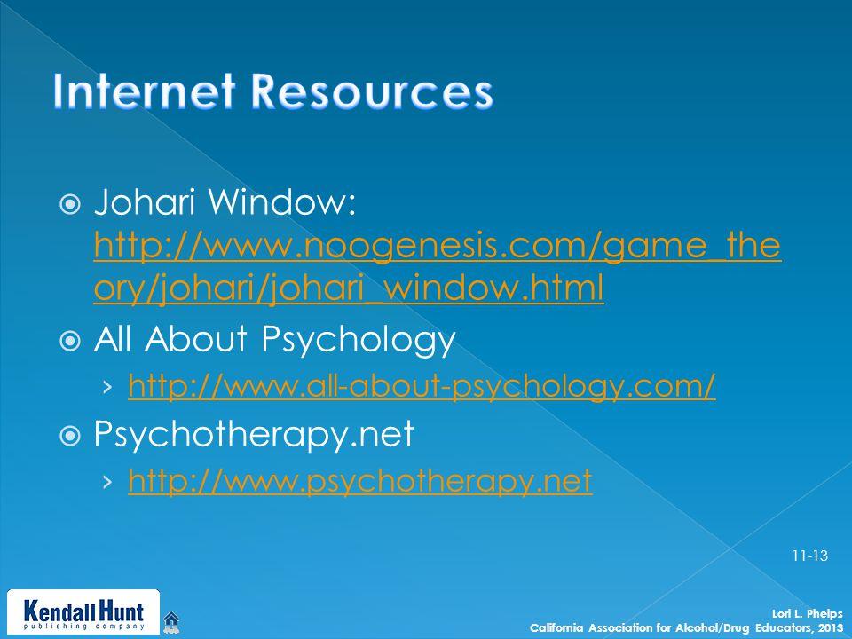  Johari Window: http://www.noogenesis.com/game_the ory/johari/johari_window.html http://www.noogenesis.com/game_the ory/johari/johari_window.html  A