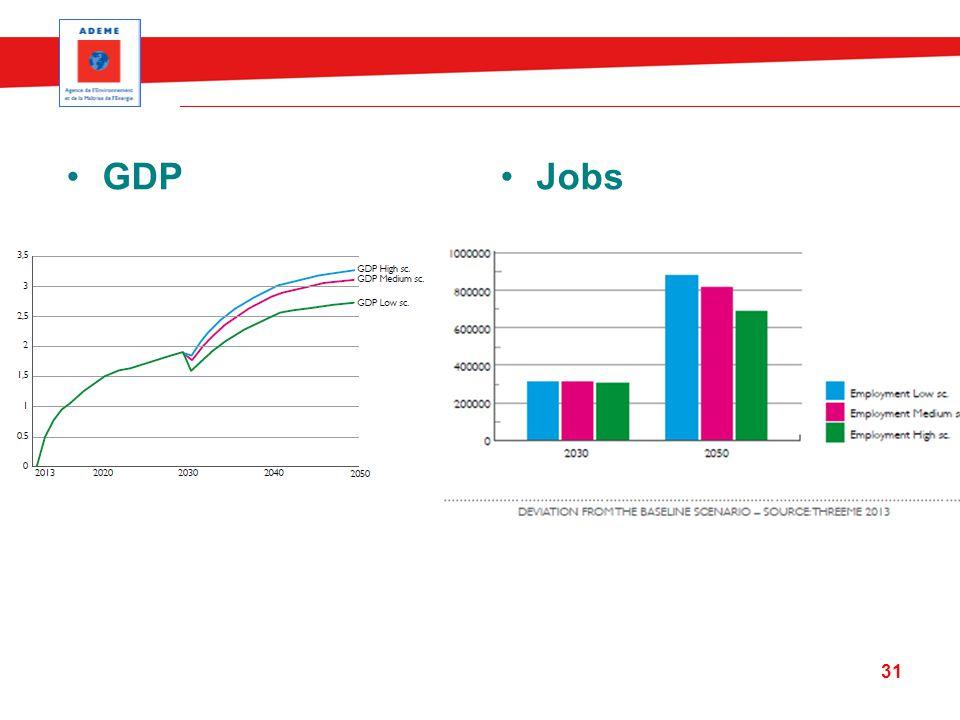 GDPJobs 31