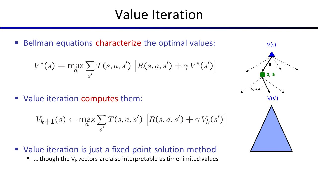 Value Iteration  Bellman equations characterize the optimal values:  Value iteration computes them:  Value iteration is just a fixed point solution method  … though the V k vectors are also interpretable as time-limited values a V(s) s, a s,a,s' V(s')