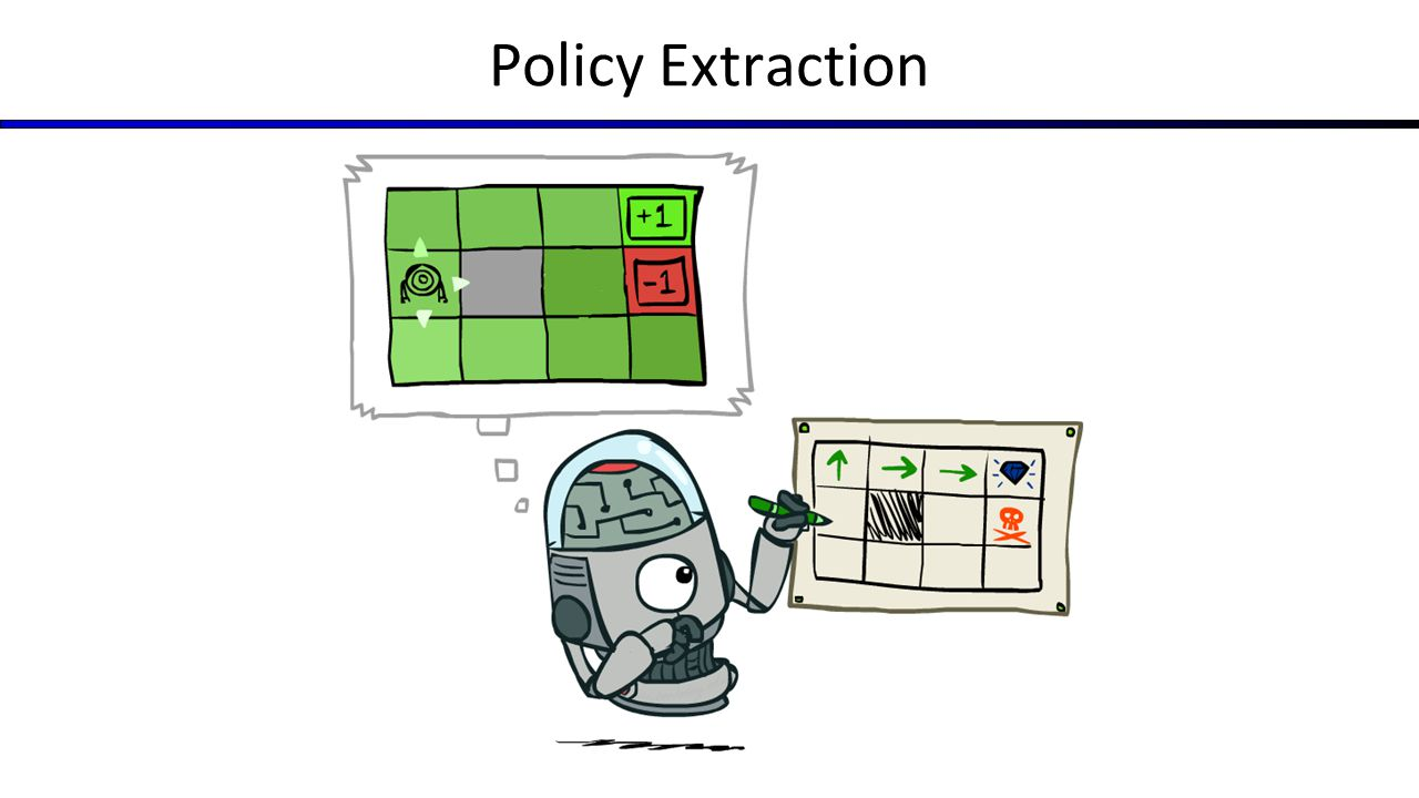 Policy Extraction