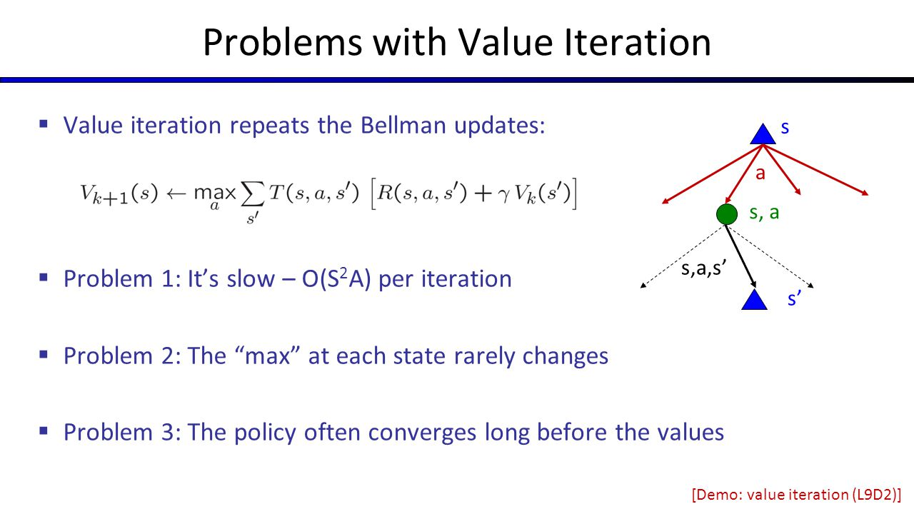 Problems with Value Iteration  Value iteration repeats the Bellman updates:  Problem 1: It's slow – O(S 2 A) per iteration  Problem 2: The max at each state rarely changes  Problem 3: The policy often converges long before the values a s s, a s,a,s' s's' [Demo: value iteration (L9D2)]