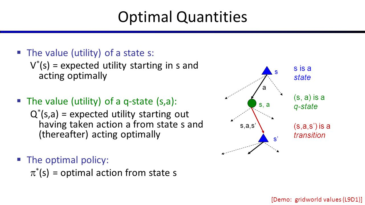 Optimal Quantities  The value (utility) of a state s: V * (s) = expected utility starting in s and acting optimally  The value (utility) of a q-state (s,a): Q * (s,a) = expected utility starting out having taken action a from state s and (thereafter) acting optimally  The optimal policy:  * (s) = optimal action from state s a s s' s, a (s,a,s') is a transition s,a,s' s is a state (s, a) is a q-state [Demo: gridworld values (L9D1)]