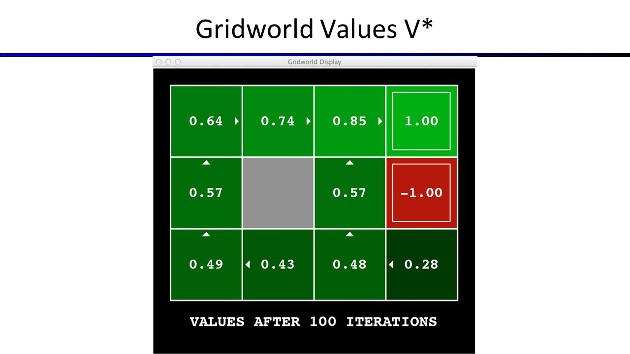 Gridworld Values V*
