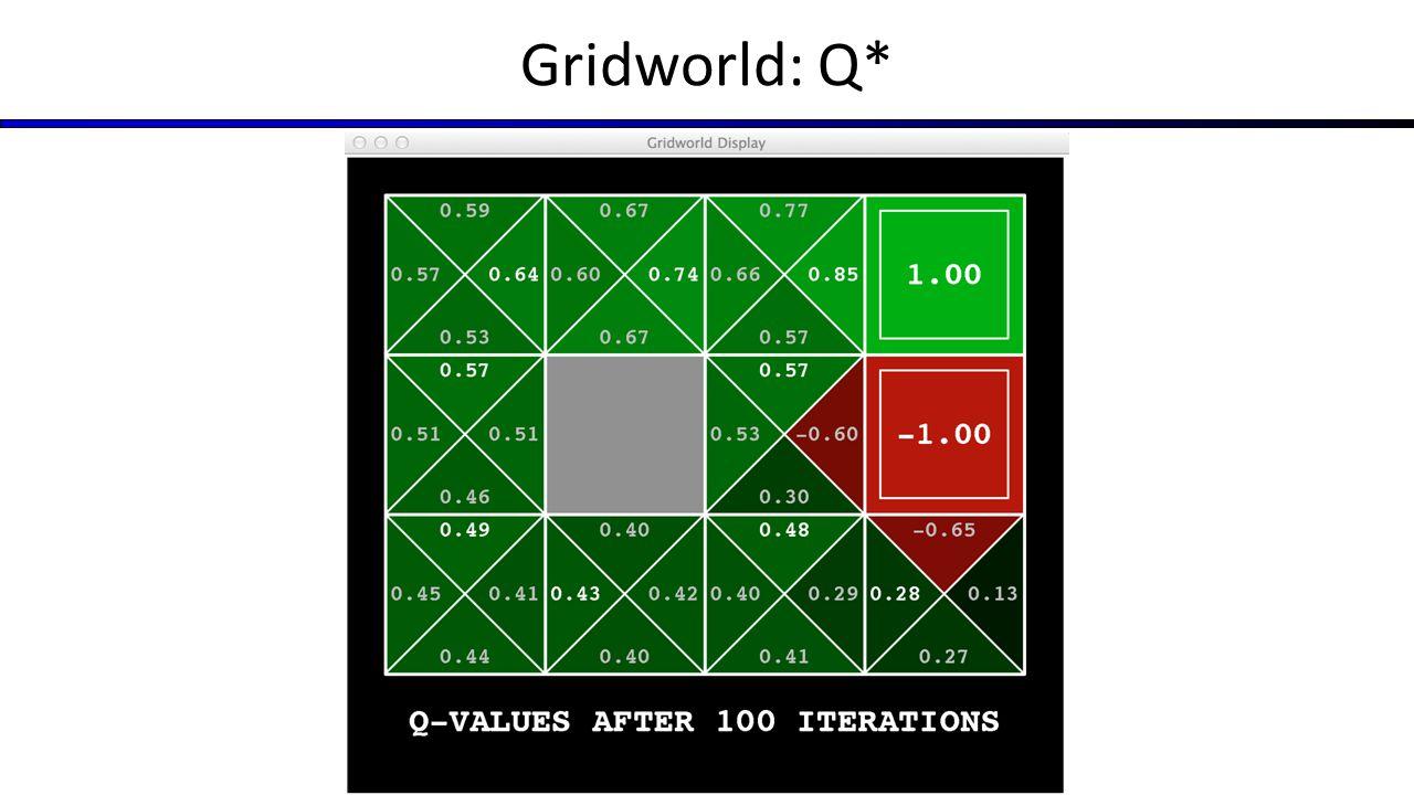 Gridworld: Q*