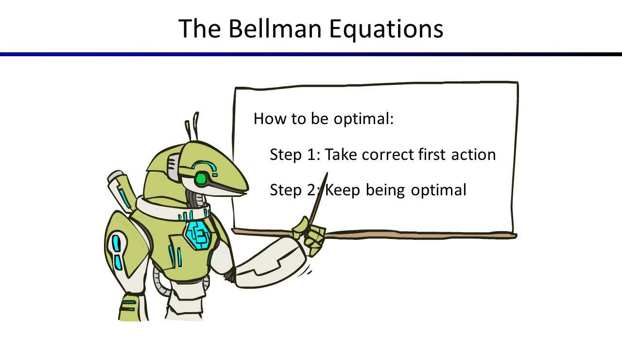 The Bellman Equations How to be optimal: Step 1: Take correct first action Step 2: Keep being optimal