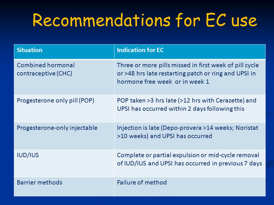 History for EC The timing of all episodes of UPSI in the current cycle The most likely date of ovulation based on the date of the LMP and usual cycle length Details of potential contraceptive failure e.g.